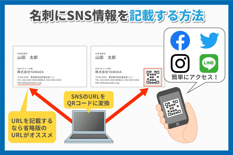 名刺にSNS情報を記載する方法
